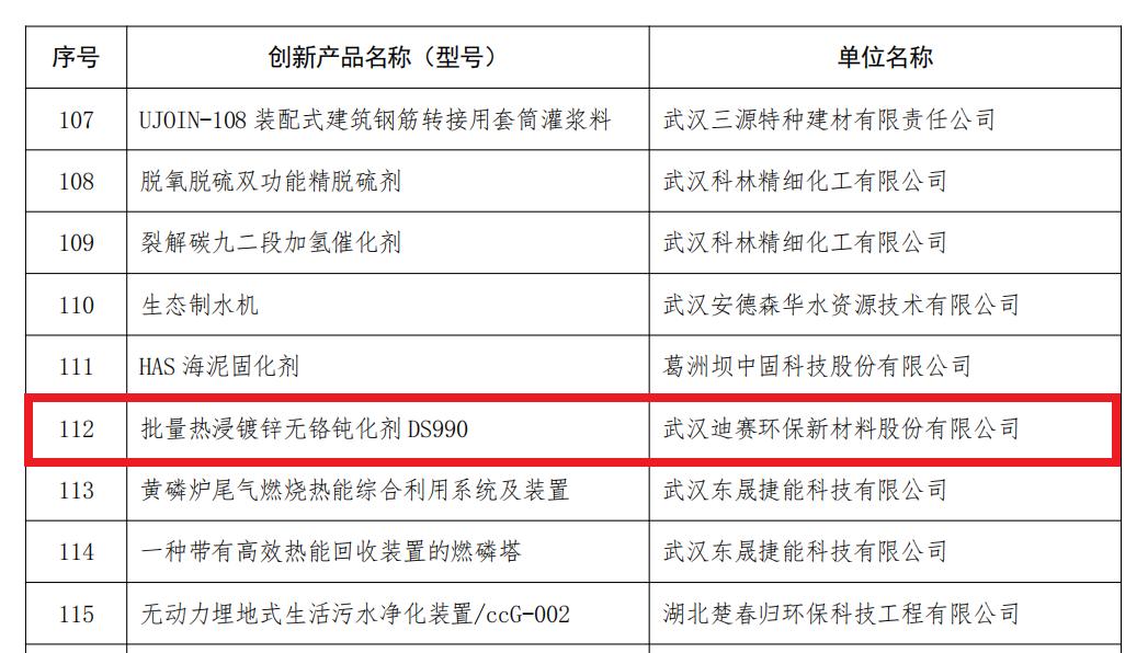 福德无铬钝化剂入选2018年武汉市创新产品